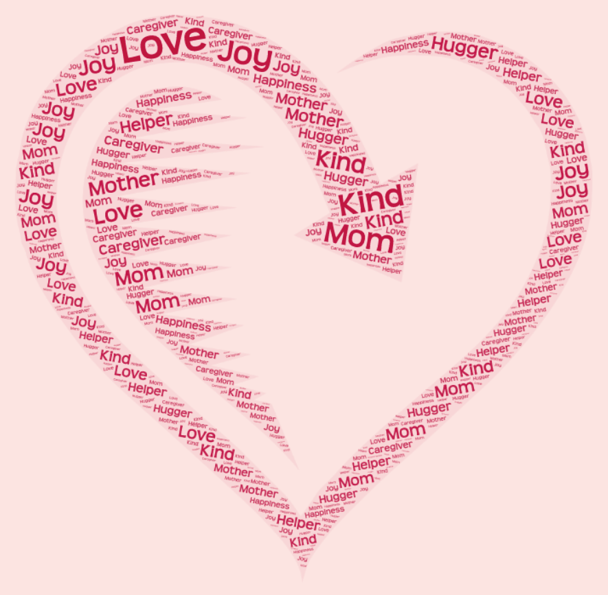 Mother's Day word art